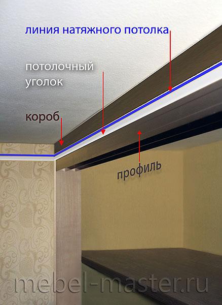 Как соединить шкаф -купе с натяжным потолком